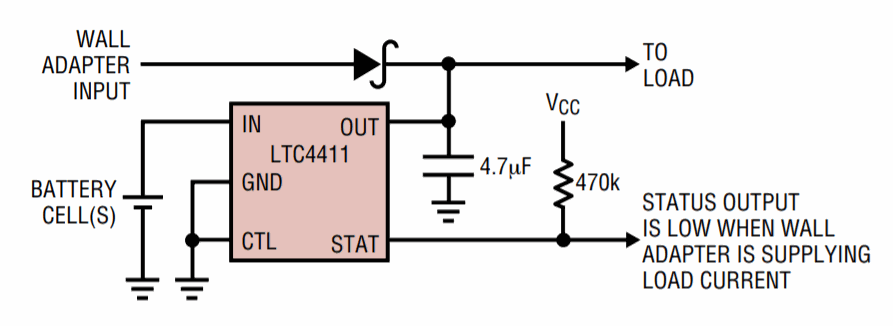 LTC4411 Automatic Switchover of Load Between a Battery and a Wall Adapter. Credits: Analog Devices