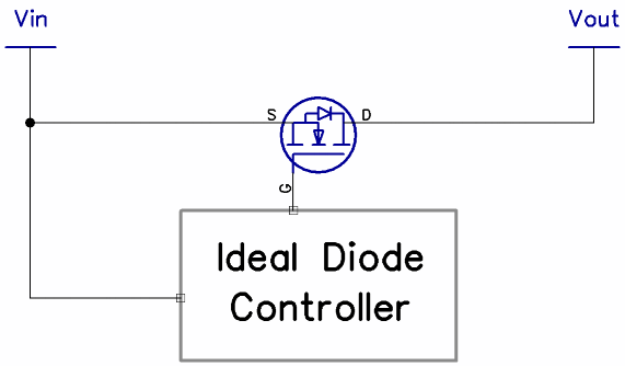 "An ""Ideal Diode"" controller, with a N channel MOSFET"