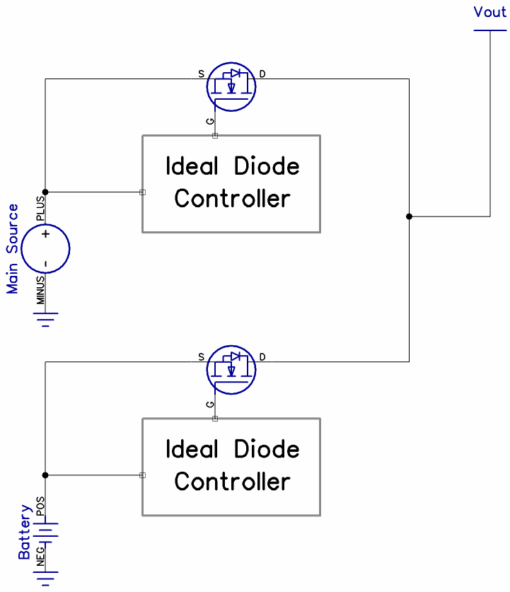 Power MUXing with ideal diode controllers